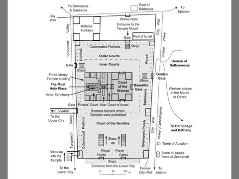 Herod's Temple in Jerusalem<br/>Jesus enters the Outer Courtyard of the Temple and drives out the merchants who are selling birds to be offered as sacrifices. His symbolic action – destroying the sacrificial system of the Temple for a short time – heralds the final end of the sacrificial system and points towards the coming destruction of the Temple. – Slide 9