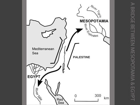 Old Testament Palestine formed a narrow land bridge between the continents of Asia and Africa. It lay mid-way along vital trade routes linking the rival civilisations of Egypt and Mesopotamia. <br/>These two prosperous civilisations relied on abundant water for fertile agriculture and sat astride the major rivers of the ancient world - the Nile, the Tigris and the Euphrates. (Mesopotamia means 'between the rivers' - between the River Tigris and the River Euphrates.) <br/>Palestine (known earlier as Canaan) became an important prize for conquering armies - a pawn in a huge power struggle between empires to the east, and those to the west – fought for over the centuries and up to the present day. – Slide 1