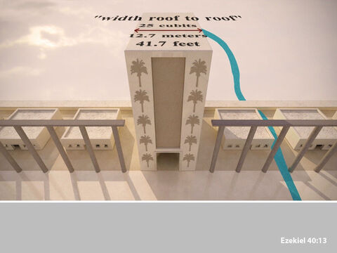 The width of the gateway was 25 cubits from one parapet opening to the opposite one. – Slide 9