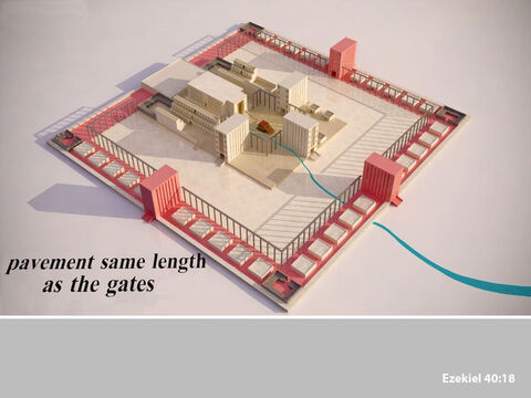 The pavement was the same length as the gates. – Slide 17