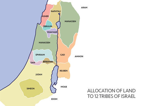 When they returned, the Lord showed Joshua by the drawing of sacred lots which parts of the land should be allocated to each of the tribes. – Slide 5