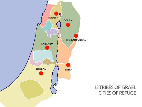 Six cities were chosen as places of refuge. If someone accidentally killed someone they could flee to a city of refuge and be protected from anyone wanting revenge. In a city of refuge both Jews and foreigners would be given a fair trial, and if innocent they could live there in safety. – Slide 8