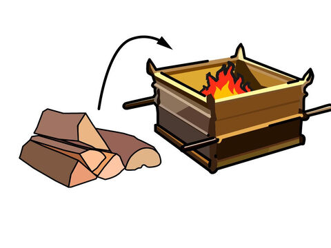 The priests put wood and fire on the altar. – Slide 7