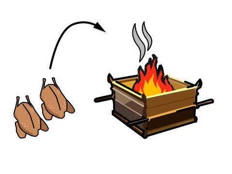 The offering was then placed on the wood on the fire of the altar and burnt completely. – Slide 16