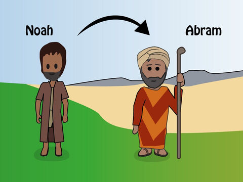 Genesis 10: <br/>A list of the nations descending from Noah and his sons. – Slide 1