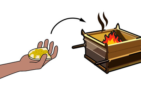 The priest took a handful of the offering covered with oil and frankincense and placed it on the altar to be burnt by fire. – Slide 10
