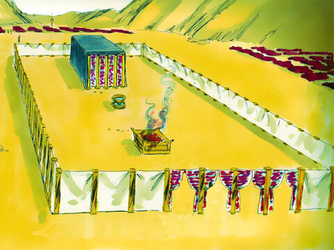 Exodus 40 When everything was ready the Tabernacle was built in the middle of the camp with three tribes on every side. The Tabernacle furniture was put in position. – Slide 30