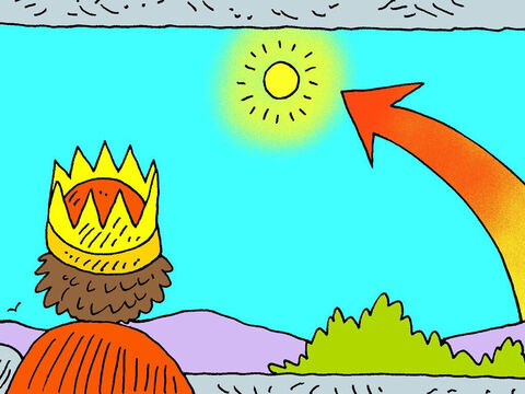He noticed that the sun rises in the east and sets in the west each day and follows the same path across the sky. – Slide 3