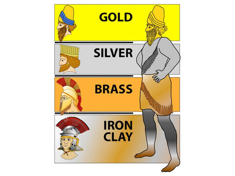 'The head of the statue was made of purest gold, its chest and arms were of silver, its belly and thighs of brass, its legs of iron, its feet part iron and part clay. – Slide 2