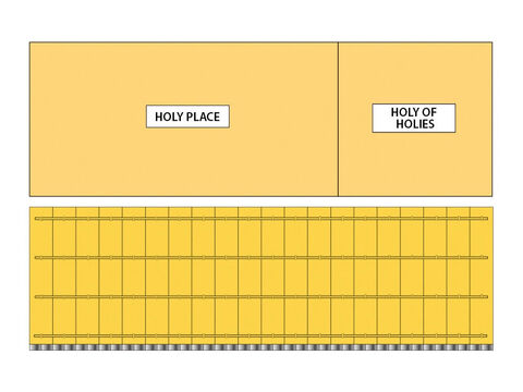 The Holy Place measured 30ft (9m) x 15ft (4.5m). Separated by a veil at the rear of the Holy Place was the most sacred Holy of Holies. This room was a perfect cube - its length, width and height were all equal to 15 feet (4.5m). – Slide 16